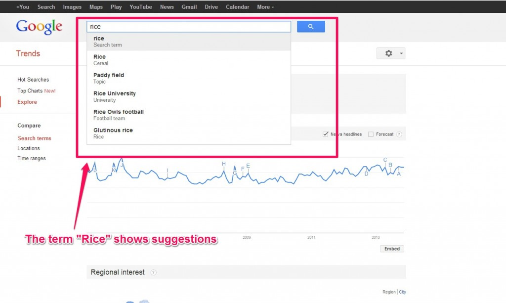 Google Trends - Search Suggestions
